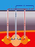 foraje instalatii geotermale